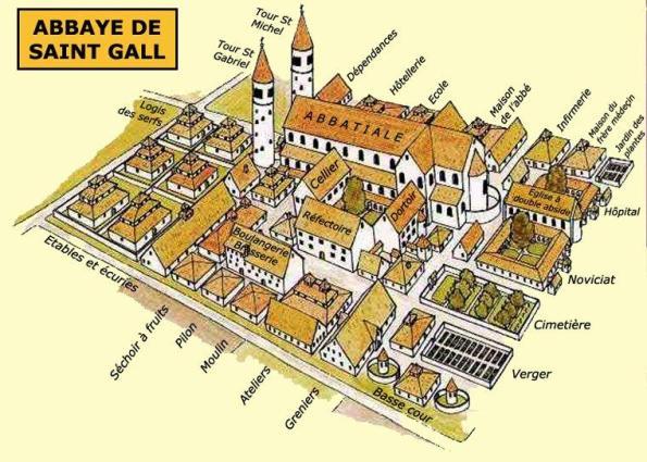abbaye de Saint Gall